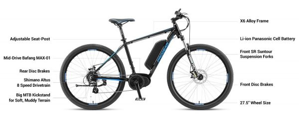 Powerful Mountain Electric Bicycle E-Shock V2 PG (16/18/20 Inch)  eBikesPro Australia